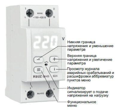rbuz_D2